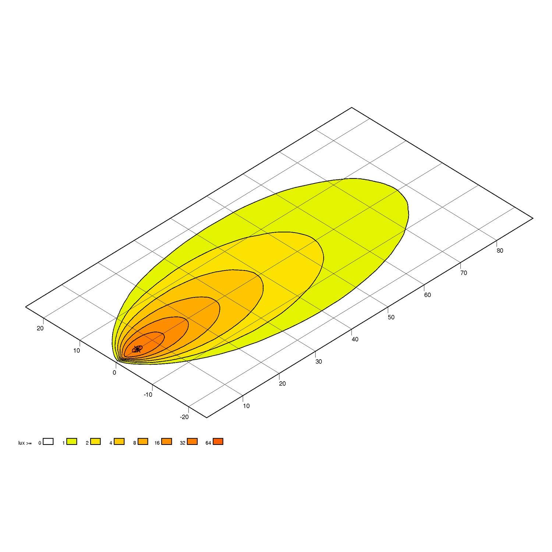 Hella 174 357109002 Valuefit 4 2 Quot 30w Square Close Range